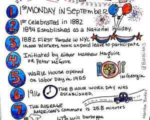 labor day fun facts