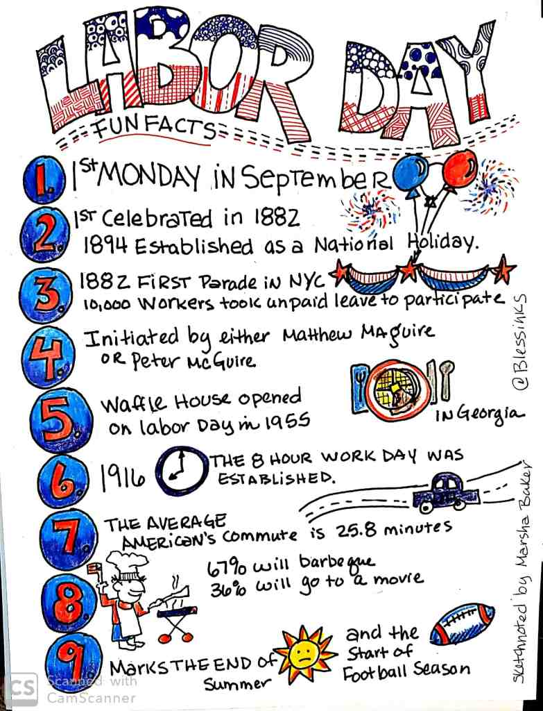 labor day fun facts