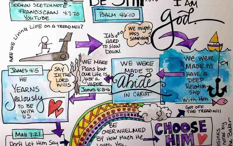 Sketchnote Summer Camp – Sermon Sketchnote Practice