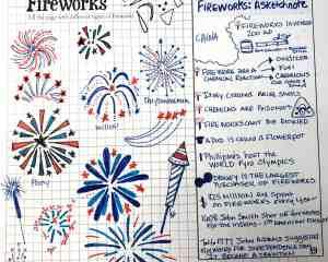 A Fireworks Sketchnote