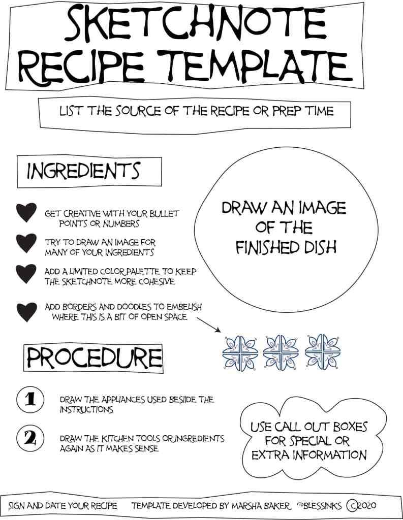 Sketchnote recipe template