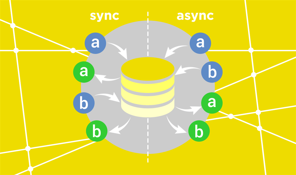 Async and await in real applications