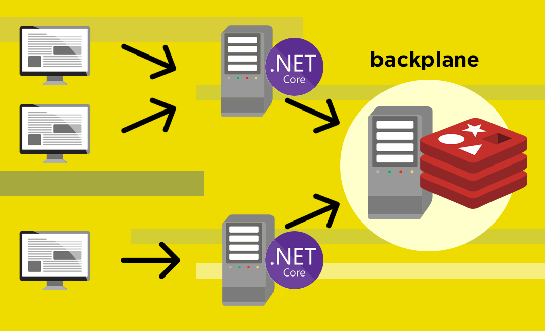 Redis as Backplane to scale your Blazor applications