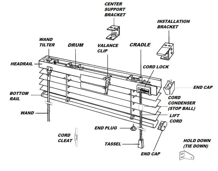 Mini Blind Replacement Parts Diy