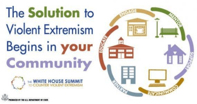 "Obama's ""Summit to Counter Violent Extremism"" Solution!"