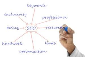 Blindspot Digital website SEO best practices