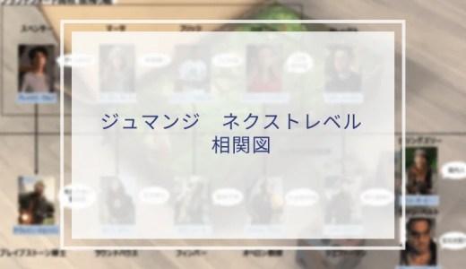ジュマンジ2/ネクスト・レベルの登場人物相関図!前作と入れ替わってるキャラが違う!?