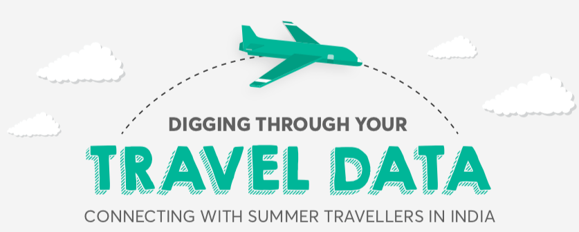 Connecting with Summer Travellers in India