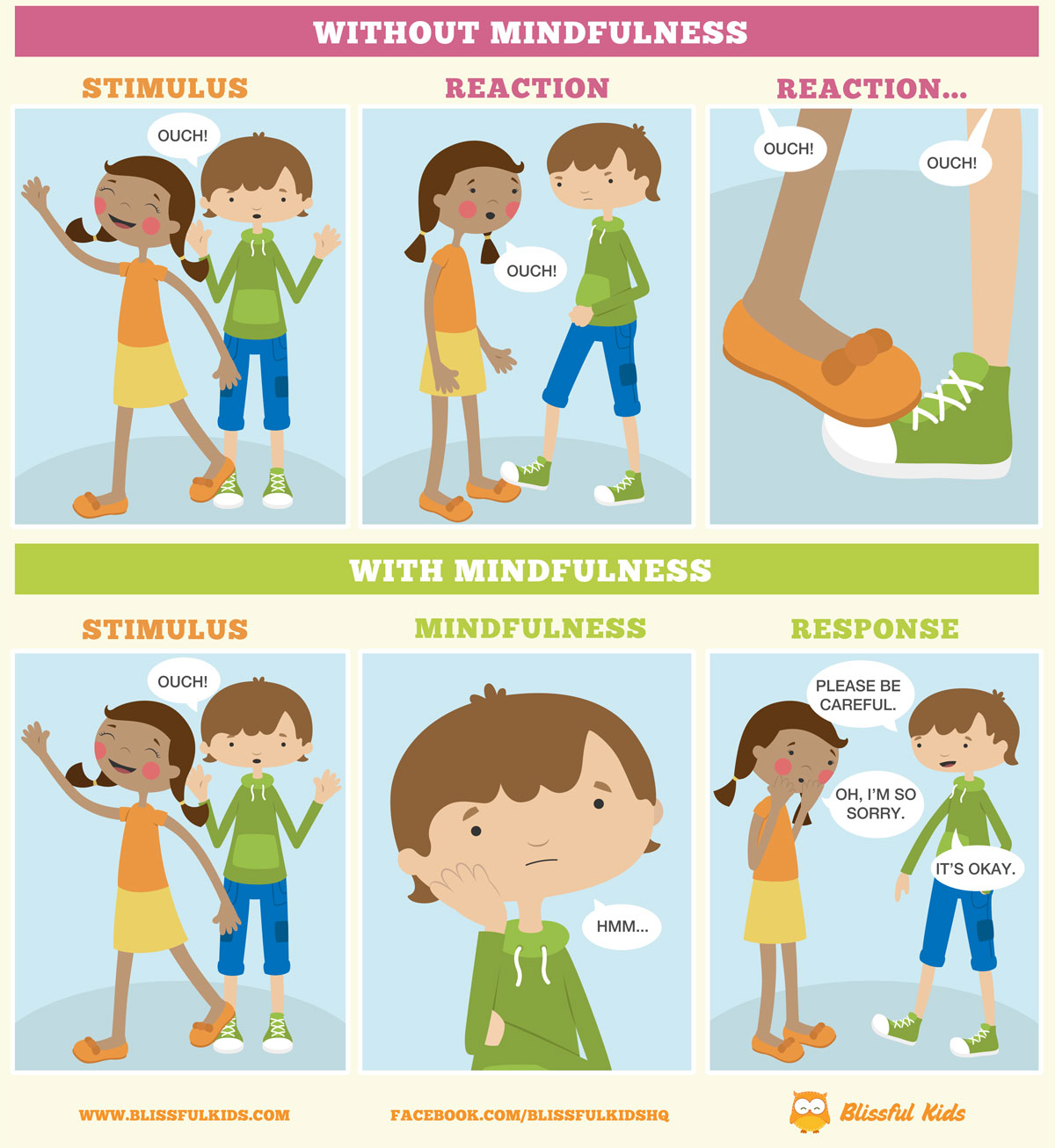 Why Mindfulness Is Good For Children