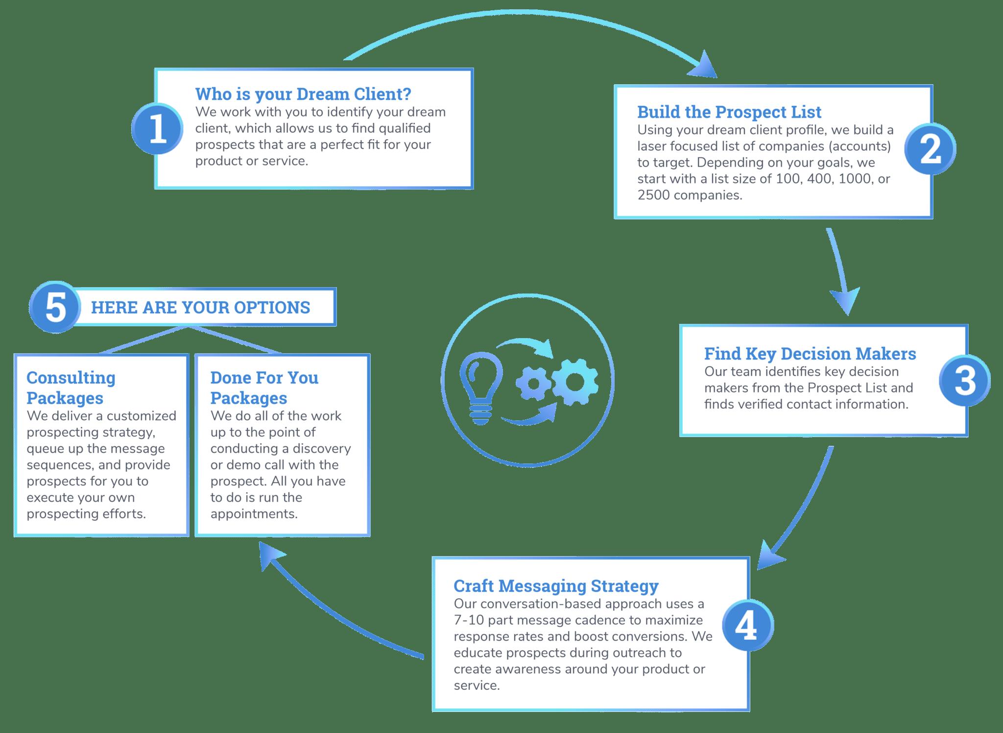 Implementation-Infographic_v3