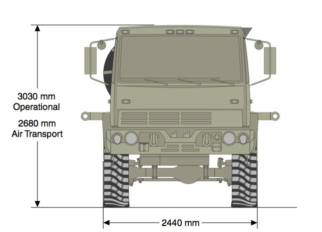 LMTV M1078A1 Front Dimensions