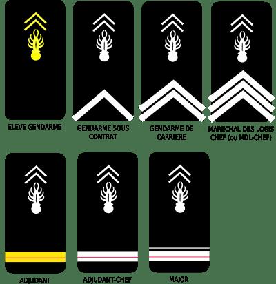 Praças Gendarmerie