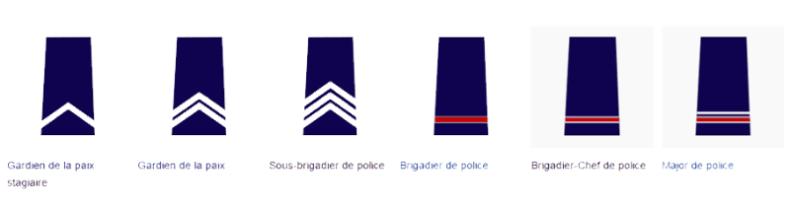 Praças Polícia Nacional