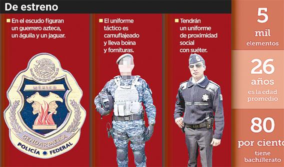 Gendarmería-Nacional
