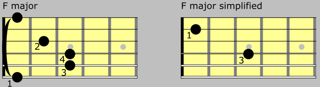 Simplify Chordsx Chords 29 Minutes Fingerstyle Acoustic Guitar