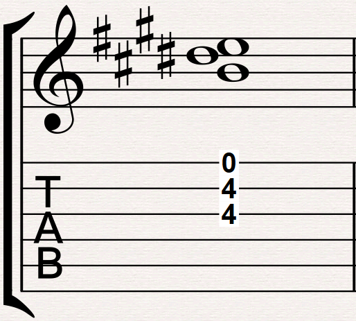 Movable Chords In E Major One Chord A Ton Of Color Chords