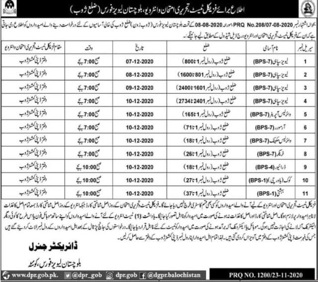 Balochistan Levies Force Zhob Jobs Interview Schedule 2020