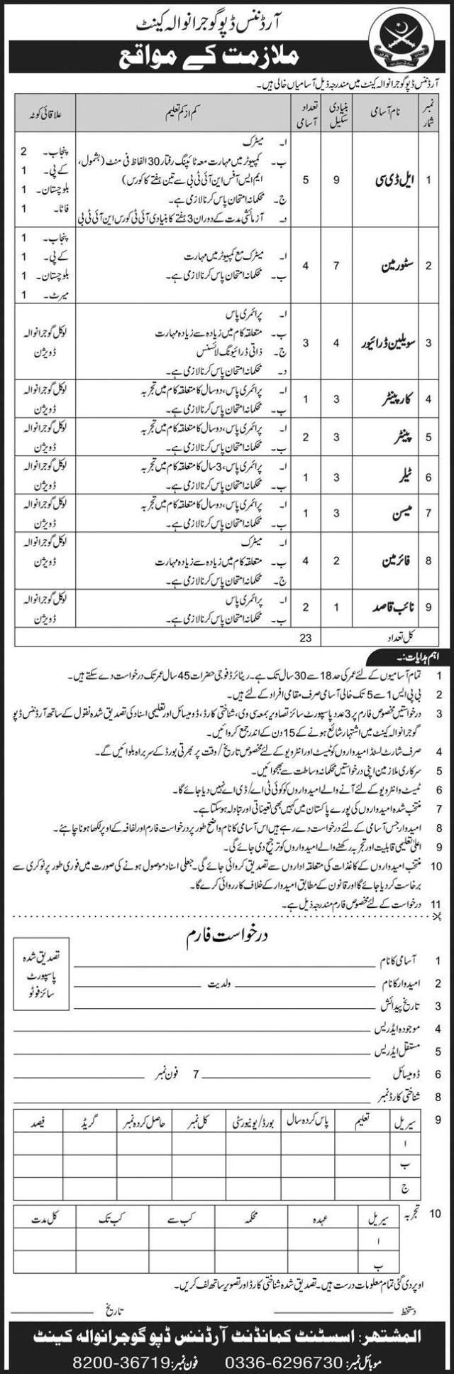 Ordinance depo Gujranwala cant Jobs