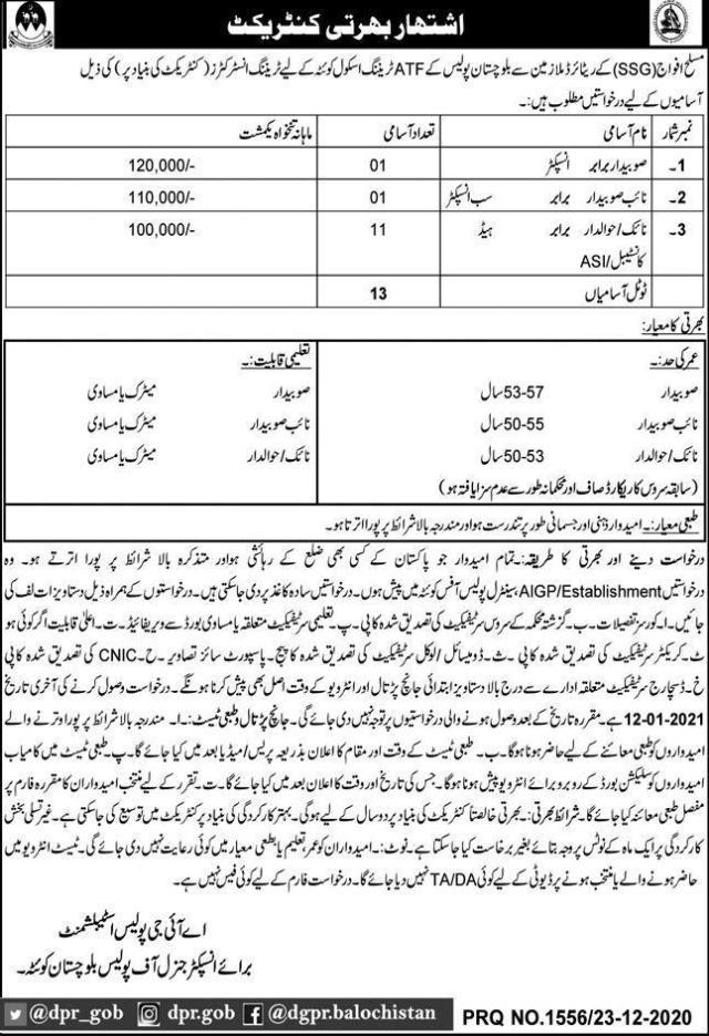 ATF Training School Quetta Jobs