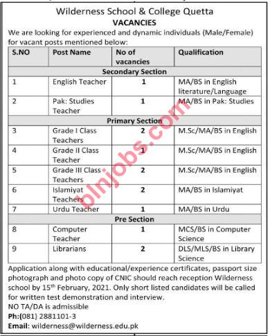 Wilderness School and College Quetta Jobs 2021