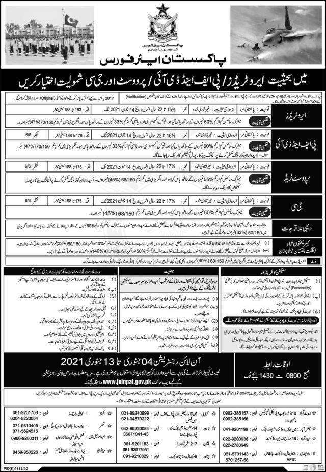Pak Air Force PAF Jobs 2021