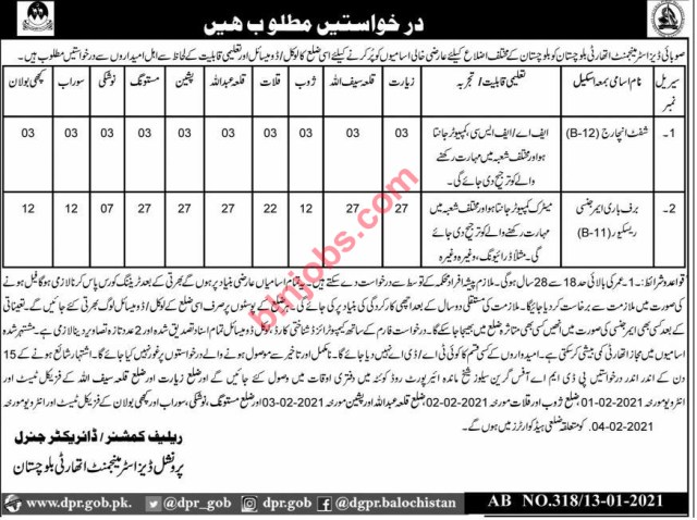 Provincial Disaster Management Authority Balochistan Jobs 2021