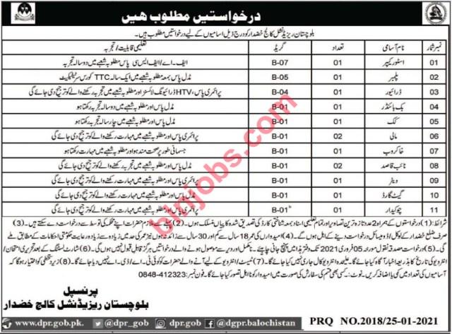 Balochistan Residential College BRC Khuzdar Jobs 2021