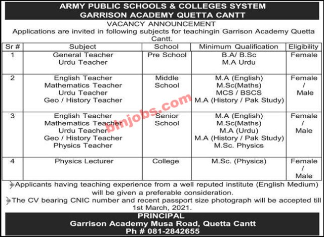Army Public School and College System Garrison Academy Quetta Cantt Jobs 2021
