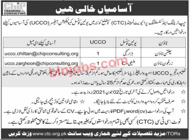 CTC Jobs in Quetta 2021