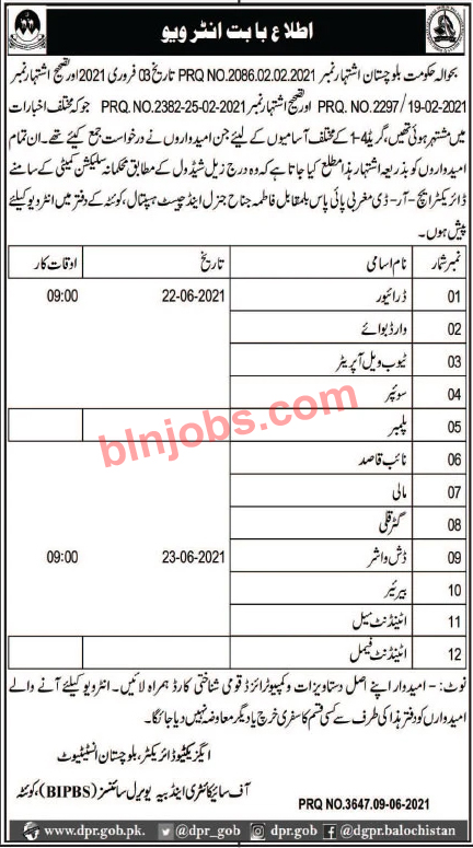 Balochistan Institute of Psychiatry and Burial Sciences Interview schedule