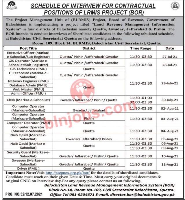 Balochistan Land Revenue Management Information System LRMIS Interview Schedule
