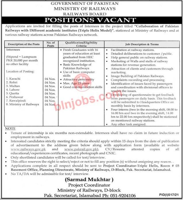 Ministry of Railways Jobs 2021