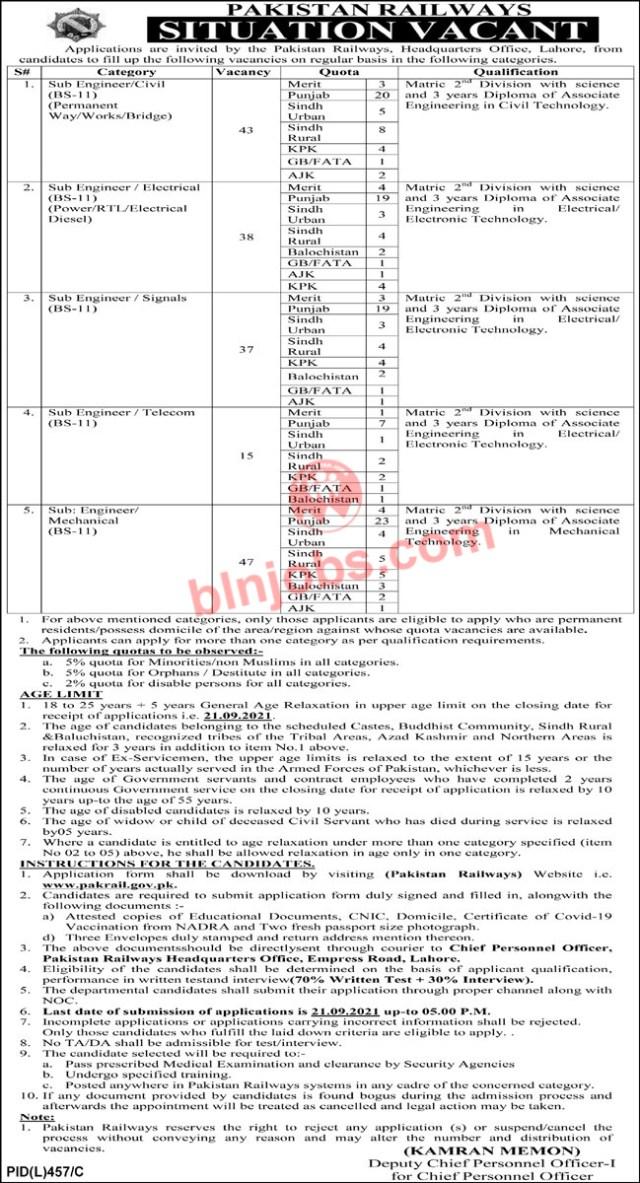 Pakistan Railways Jobs 2021 - Balochistan Quota