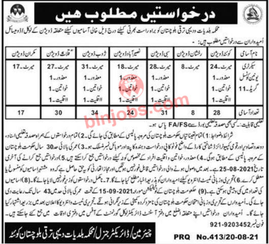 Local Government Department Balochistan Jobs 2021