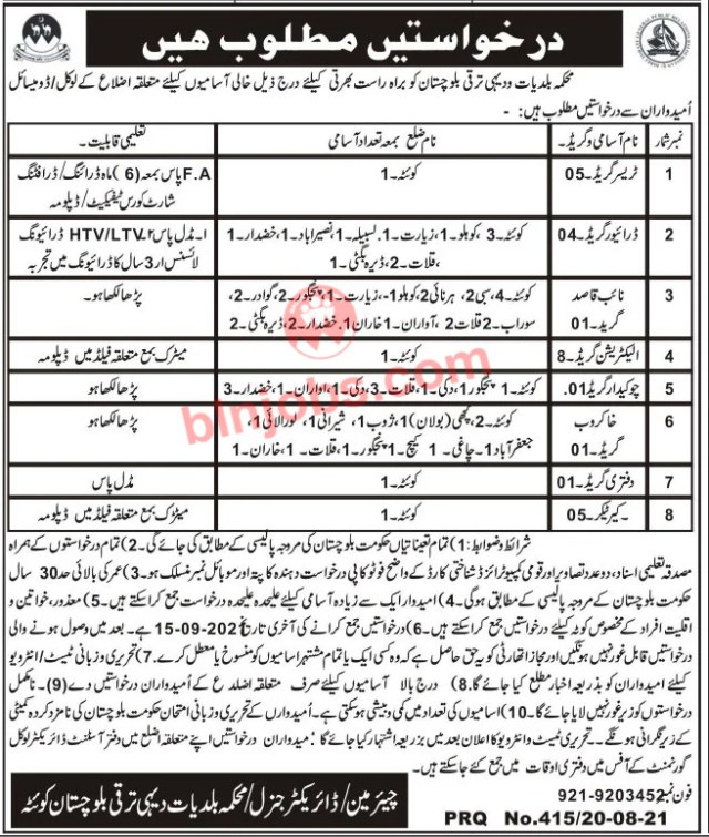 Jobs in Local Govt and Rural Development Balochistan 2021