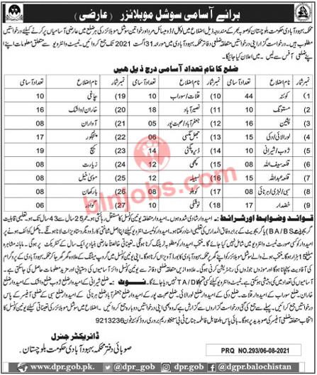 Social Mobilizer Jobs Population Welfare Department Balochistan 2021
