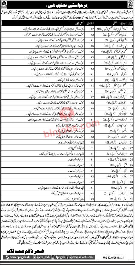 Balochistan Health Department Kalat Jobs 2021
