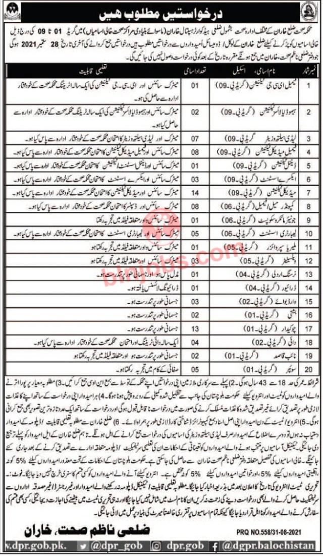 Balochistan Health Department Kharan Jobs 2021
