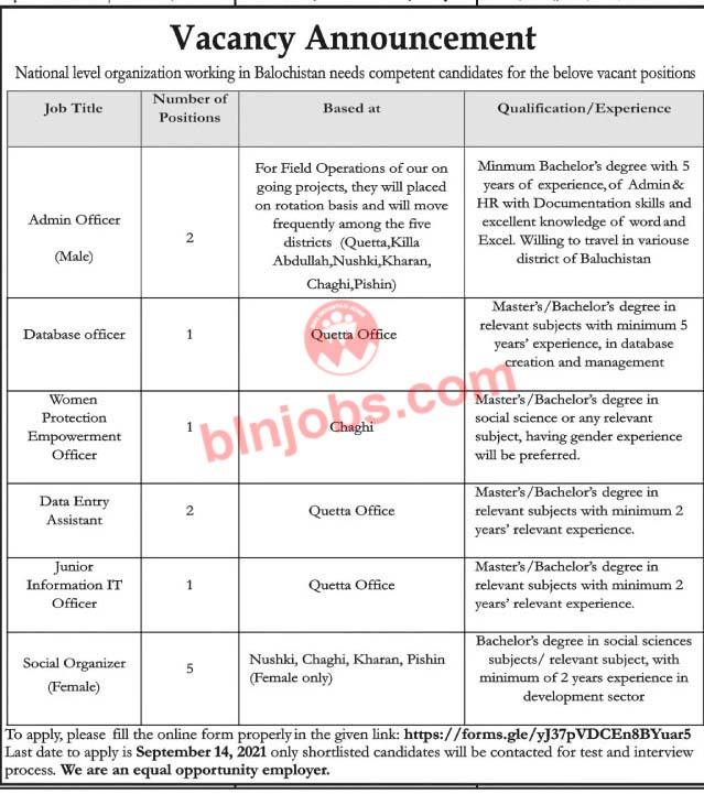 National Level Organization Balochistan Jobs 2021
