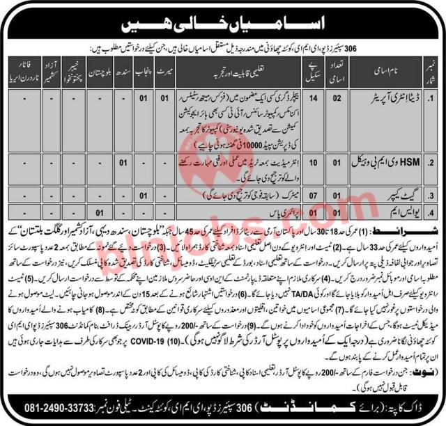 Pak Army 306 Spares Depot EME Quetta Jobs 2021