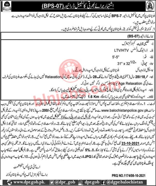 Balochistan Police Constable Driver Jobs 2021
