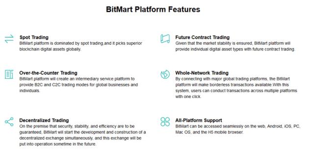 مراجعة منصة بيتمارت Bitmart :دليل كامل 2019 2