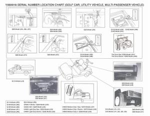 Yamaha 48 Volt Charger Manual – Motorcycle Image Ideas