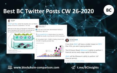 Weekly BC Insights (CW 26-2020)
