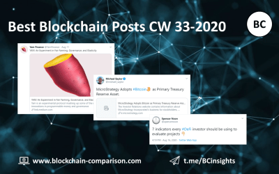 Weekly Blockchain Insights (CW 33-2020)