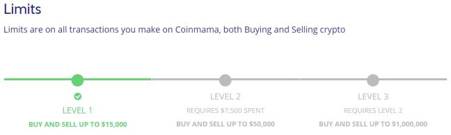 coinmama limits