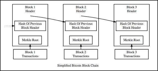 ¿Qué son las blockchains empresariales?