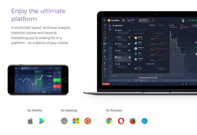IQ Option Mobile Apps