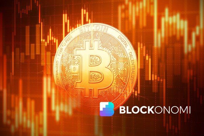 Bitcoin $150k Price