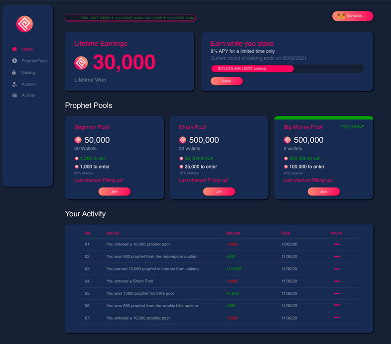 Prophecy Project Dashboard